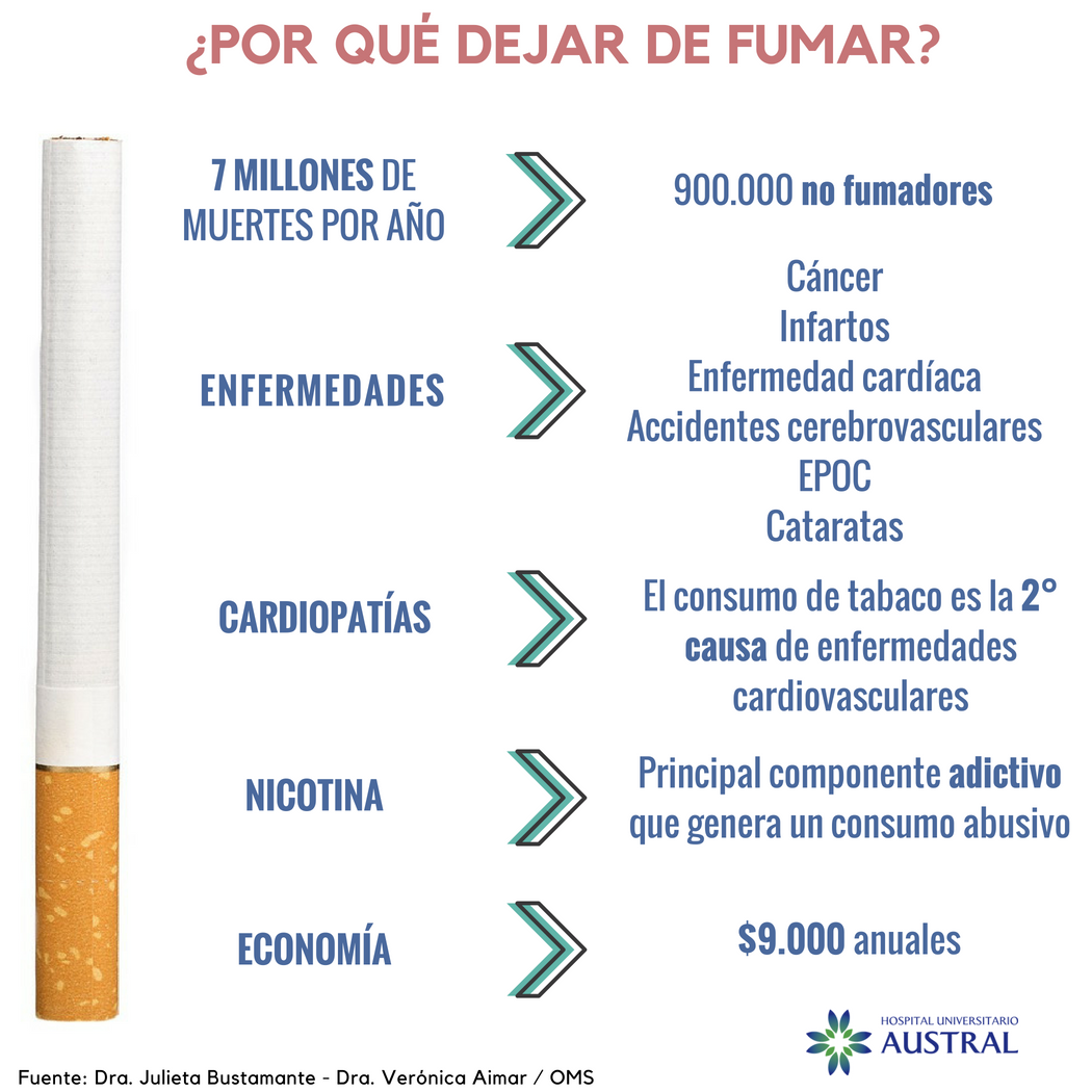 5 enfermedades del tabaquismo
